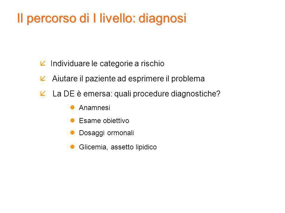 Il percorso di I livello: diagnosi Individuare le categorie a rischio Aiutare il paziente ad esprimere il problema La DE è emersa: quali procedure dia