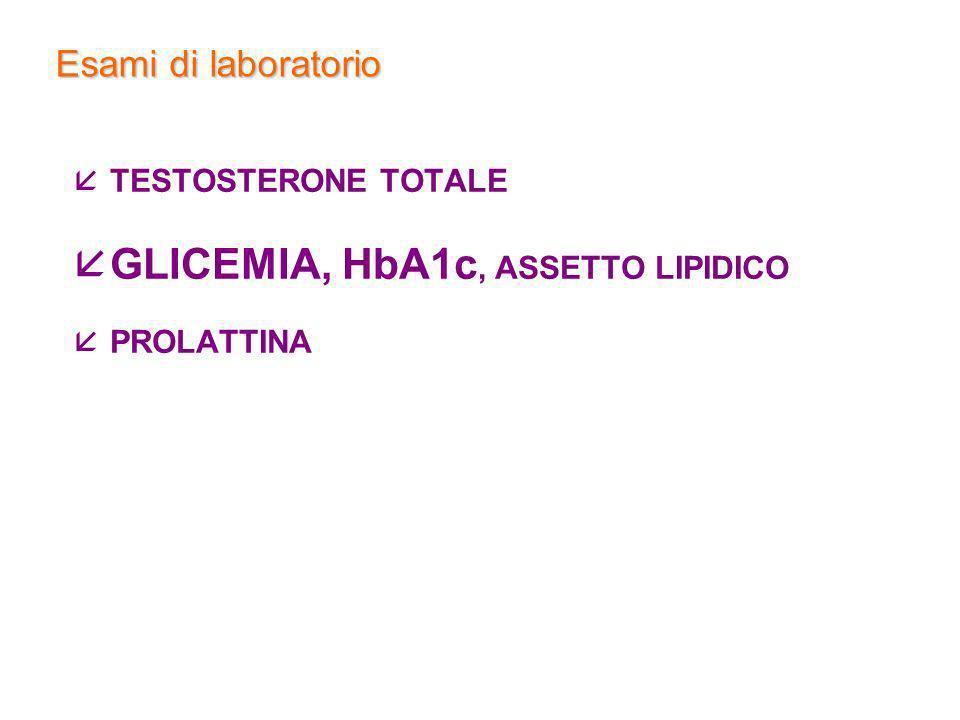 Esami di laboratorio TESTOSTERONE TOTALE GLICEMIA, HbA1c, ASSETTO LIPIDICO PROLATTINA
