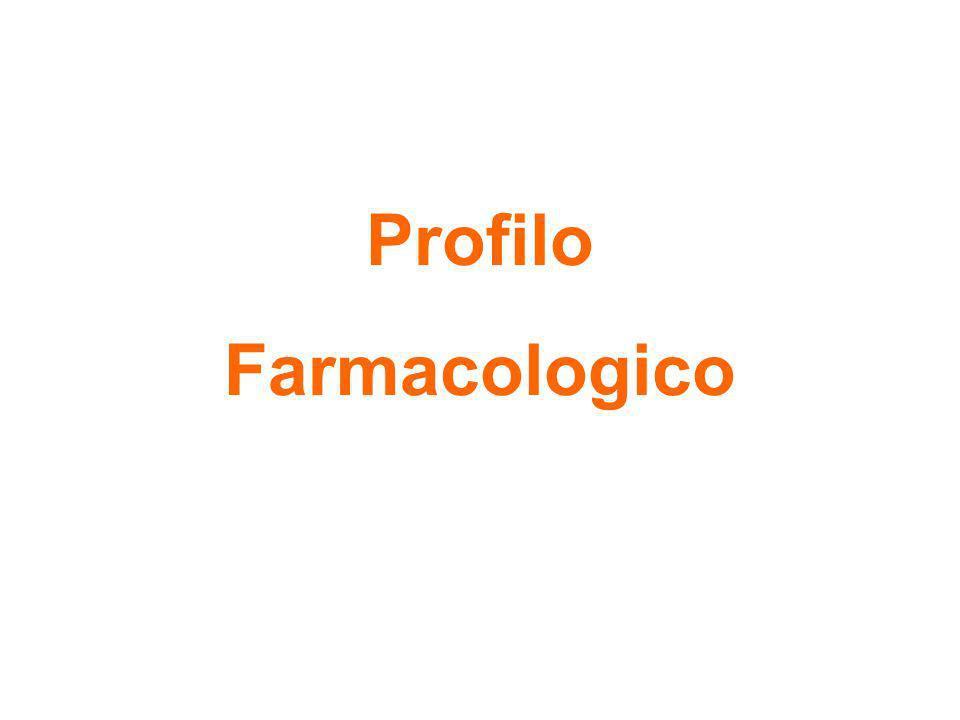 Profilo Farmacologico