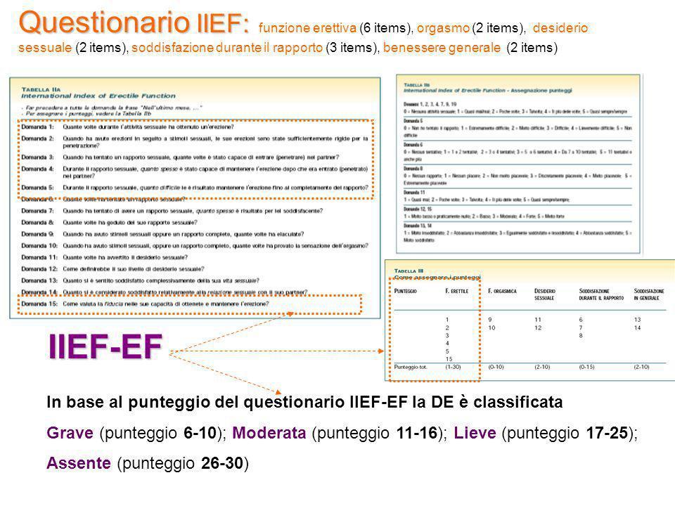 Questionario IIEF: Questionario IIEF: funzione erettiva (6 items), orgasmo (2 items), desiderio sessuale (2 items), soddisfazione durante il rapporto