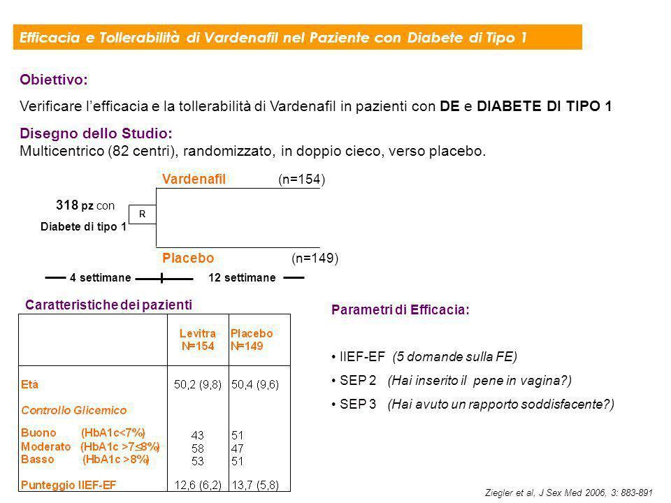 Obiettivo: Verificare lefficacia e la tollerabilità di Vardenafil in pazienti con DE e DIABETE DI TIPO 1 Disegno dello Studio: Multicentrico (82 centr