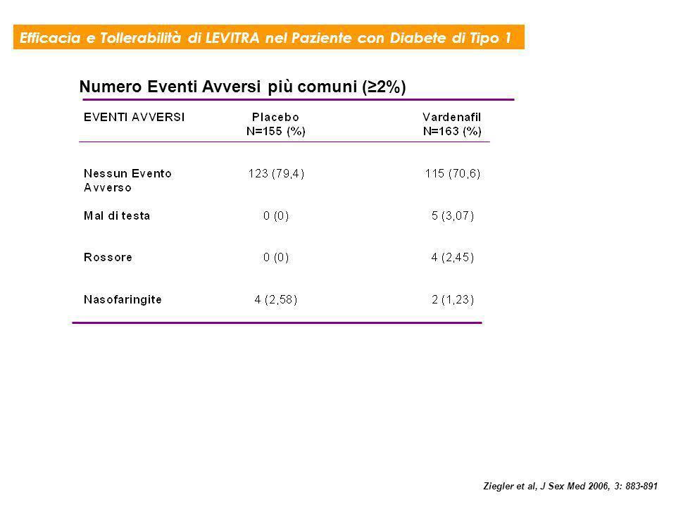Numero Eventi Avversi più comuni (2%) Ziegler et al, J Sex Med 2006, 3: 883-891 Efficacia e Tollerabilità di LEVITRA nel Paziente con Diabete di Tipo