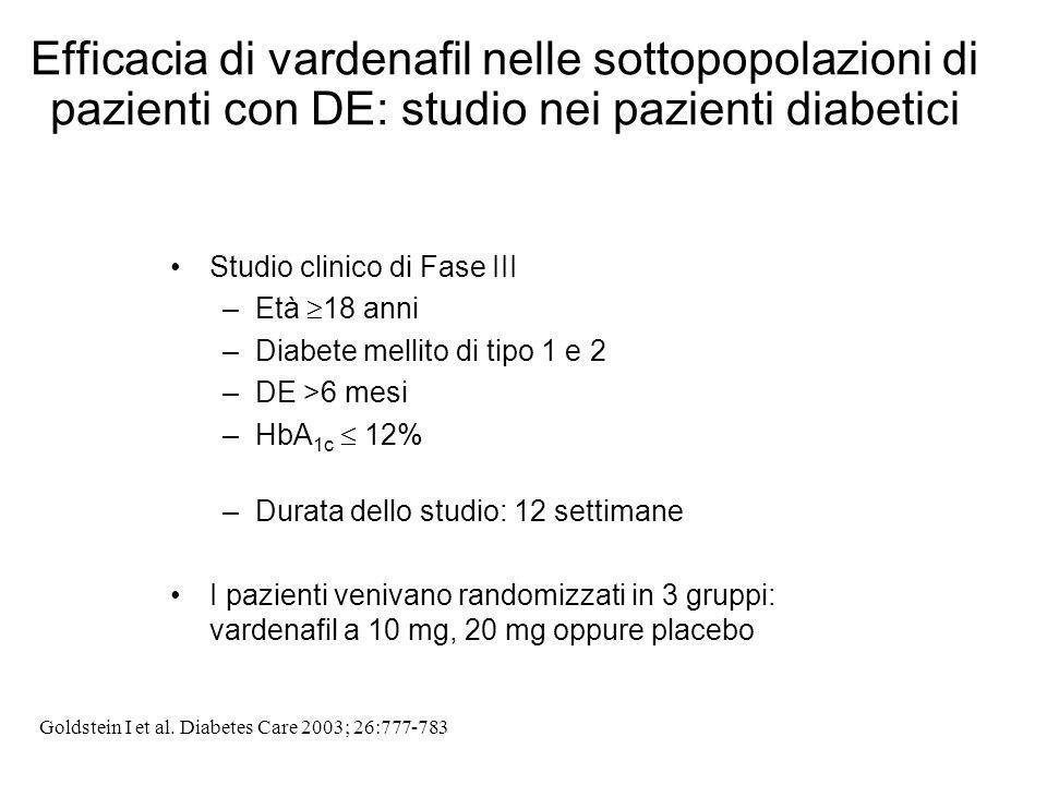 Efficacia di vardenafil nelle sottopopolazioni di pazienti con DE: studio nei pazienti diabetici Studio clinico di Fase III –Età 18 anni –Diabete mell