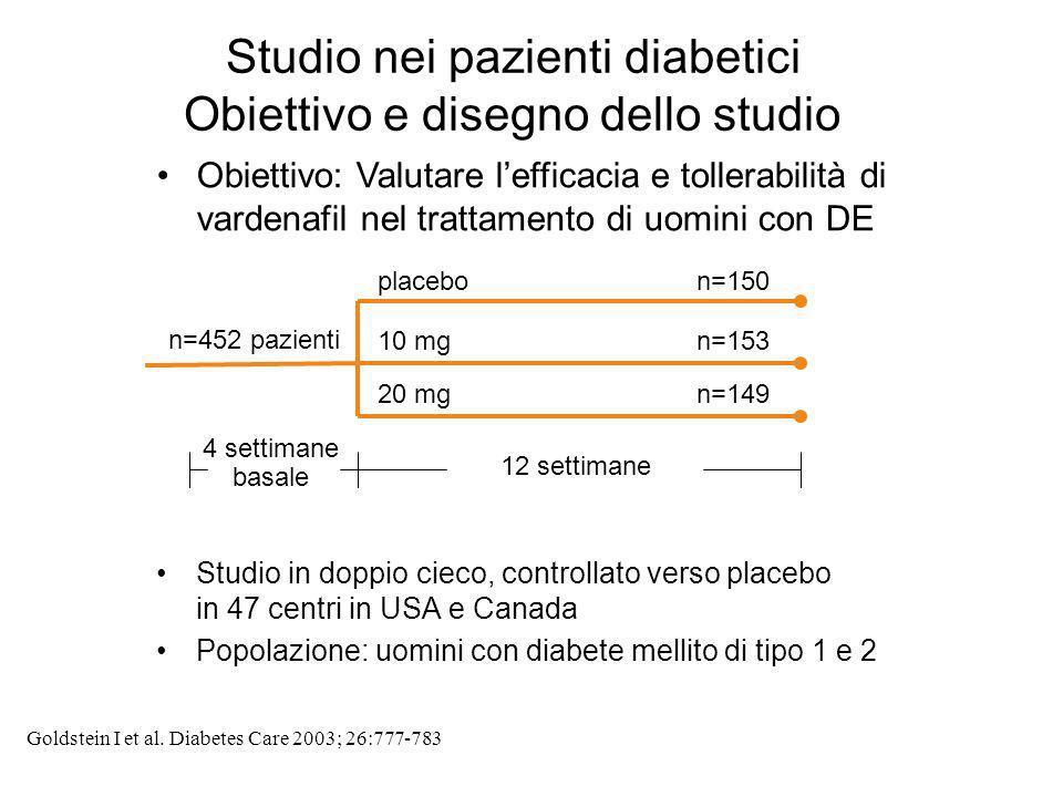 Studio nei pazienti diabetici Obiettivo e disegno dello studio Studio in doppio cieco, controllato verso placebo in 47 centri in USA e Canada Popolazi