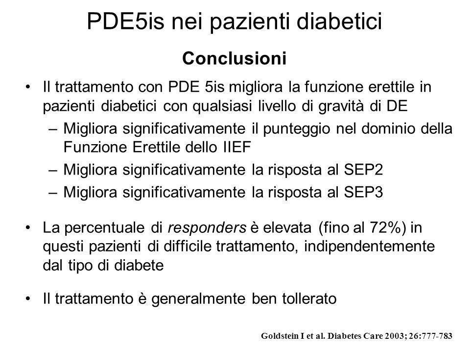 PDE5is nei pazienti diabetici Conclusioni Il trattamento con PDE 5is migliora la funzione erettile in pazienti diabetici con qualsiasi livello di grav