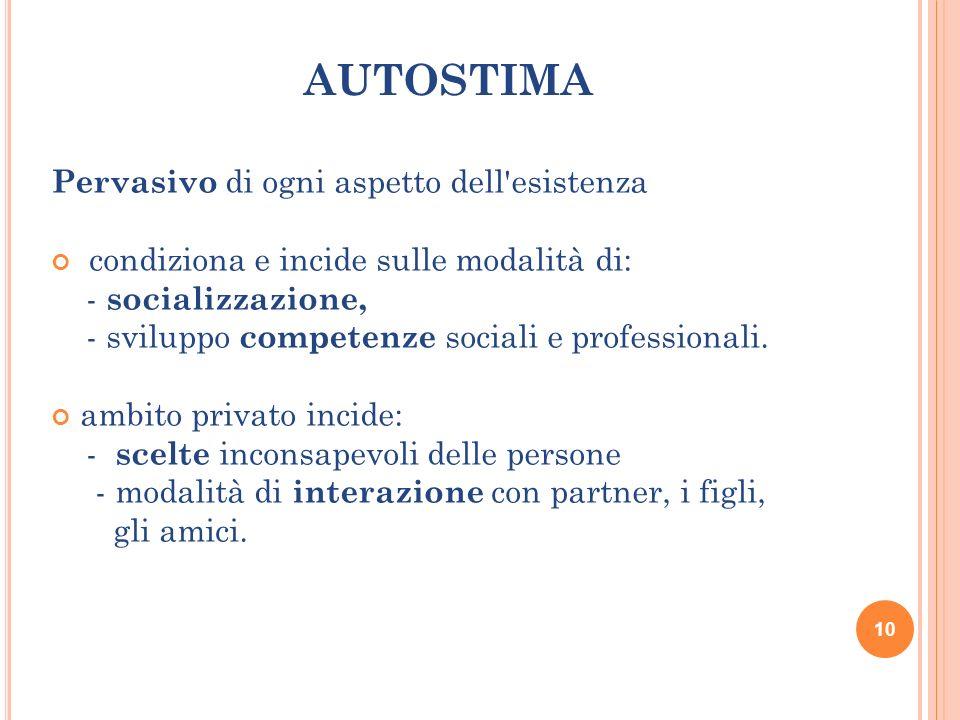 AUTOSTIMA Pervasivo di ogni aspetto dell'esistenza condiziona e incide sulle modalità di: - socializzazione, - sviluppo competenze sociali e professio