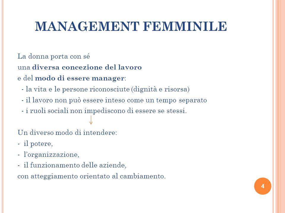 MANAGEMENT FEMMINILE La donna porta con sé una diversa concezione del lavoro e del modo di essere manager : - la vita e le persone riconosciute (digni