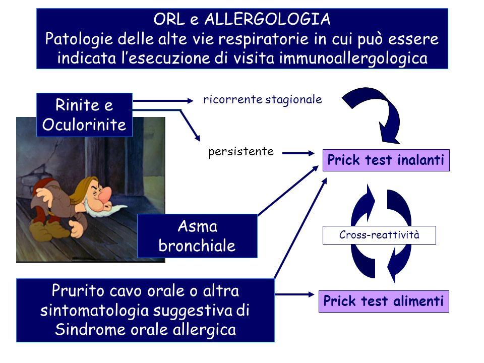ORL e ALLERGOLOGIA Patologie delle alte vie respiratorie in cui può essere indicata lesecuzione di visita immunoallergologica Rinite e Oculorinite per