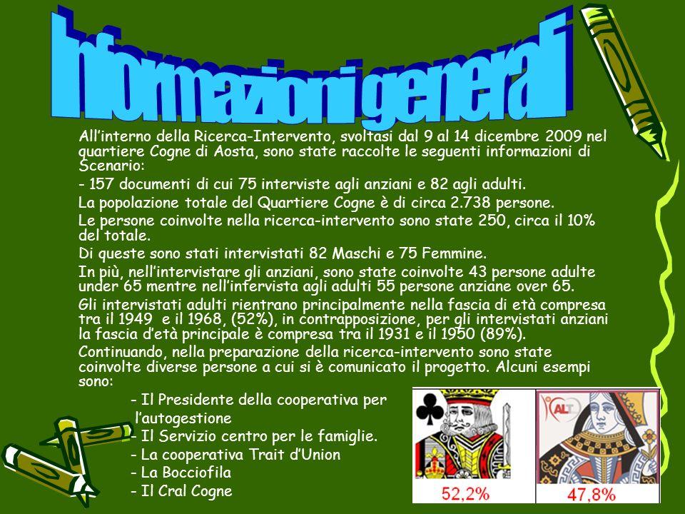 4 Allinterno della Ricerca-Intervento, svoltasi dal 9 al 14 dicembre 2009 nel quartiere Cogne di Aosta, sono state raccolte le seguenti informazioni d