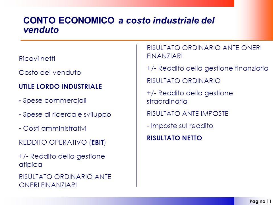 Pagina 11 CONTO ECONOMICO a costo industriale del venduto Ricavi netti Costo del venduto UTILE LORDO INDUSTRIALE - Spese commerciali - Spese di ricerc