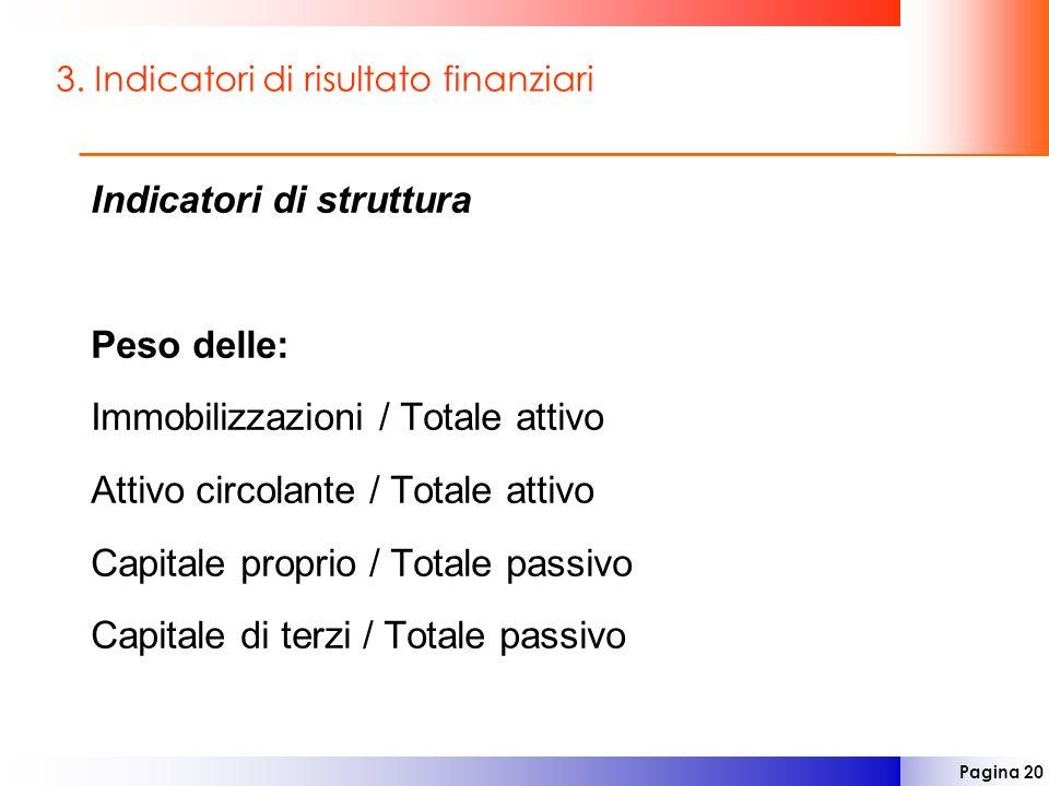 Pagina 20 3. Indicatori di risultato finanziari Indicatori di struttura Peso delle: Immobilizzazioni / Totale attivo Attivo circolante / Totale attivo