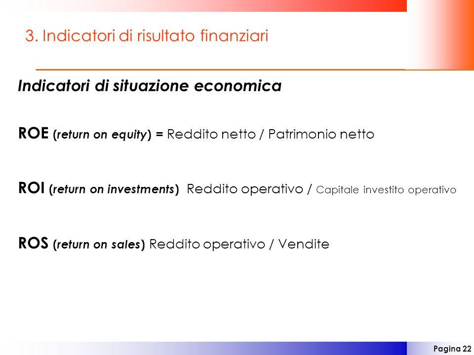 Pagina 22 3. Indicatori di risultato finanziari Indicatori di situazione economica ROE ( return on equity ) = Reddito netto / Patrimonio netto ROI ( r