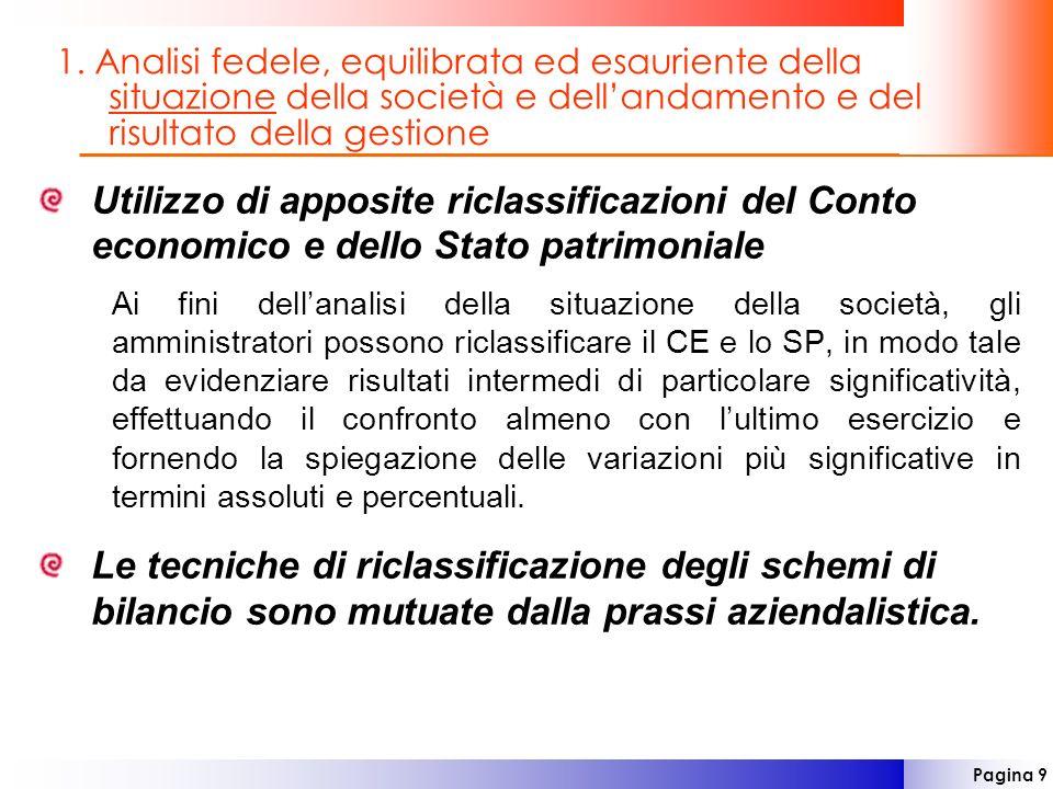 Pagina 9 1. Analisi fedele, equilibrata ed esauriente della situazione della società e dellandamento e del risultato della gestione Utilizzo di apposi