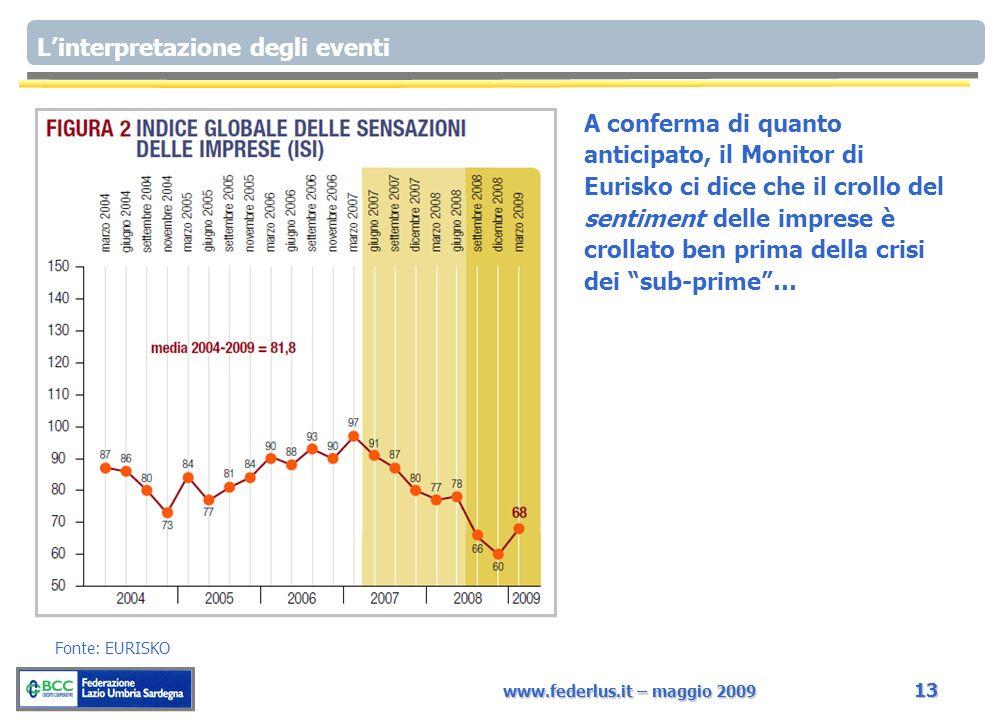 www.federlus.it – maggio 2009 13 Linterpretazione degli eventi Fonte: EURISKO A conferma di quanto anticipato, il Monitor di Eurisko ci dice che il crollo del sentiment delle imprese è crollato ben prima della crisi dei sub-prime…