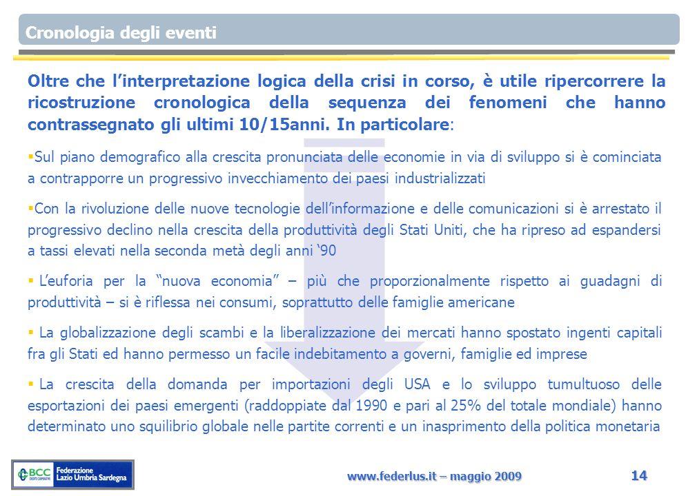 www.federlus.it – maggio 2009 14 Cronologia degli eventi Sul piano demografico alla crescita pronunciata delle economie in via di sviluppo si è cominc