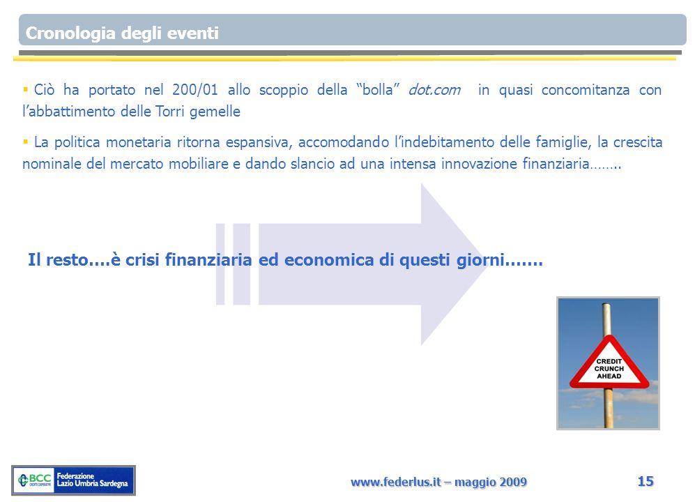 www.federlus.it – maggio 2009 15 Cronologia degli eventi Ciò ha portato nel 200/01 allo scoppio della bolla dot.com in quasi concomitanza con labbatti
