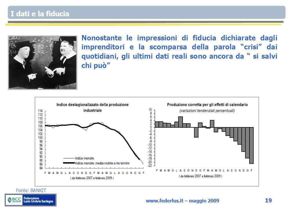www.federlus.it – maggio 2009 19 I dati e la fiducia Fonte: BANKIT Nonostante le impressioni di fiducia dichiarate dagli imprenditori e la scomparsa d