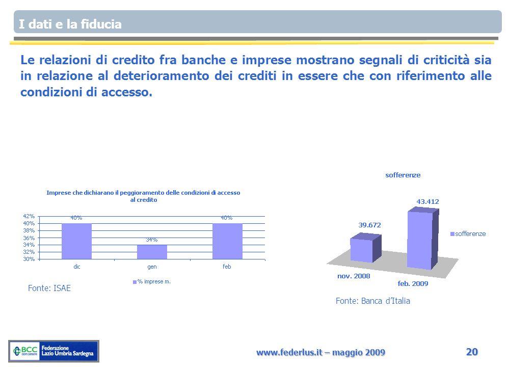 www.federlus.it – maggio 2009 20 Fonte: ISAE Fonte: Banca dItalia Le relazioni di credito fra banche e imprese mostrano segnali di criticità sia in relazione al deterioramento dei crediti in essere che con riferimento alle condizioni di accesso.