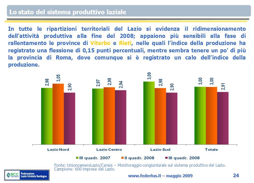 www.federlus.it – maggio 2009 24 In tutte le ripartizioni territoriali del Lazio si evidenza il ridimensionamento dellattività produttiva alla fine de