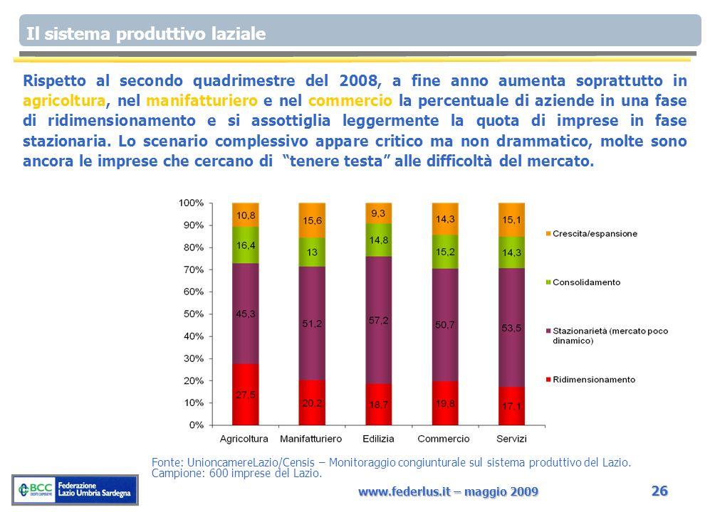 www.federlus.it – maggio 2009 26 Rispetto al secondo quadrimestre del 2008, a fine anno aumenta soprattutto in agricoltura, nel manifatturiero e nel c