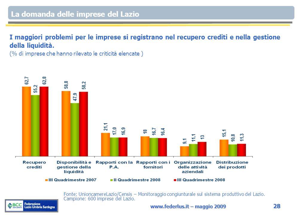 www.federlus.it – maggio 2009 28 I maggiori problemi per le imprese si registrano nel recupero crediti e nella gestione della liquidità. (% di imprese