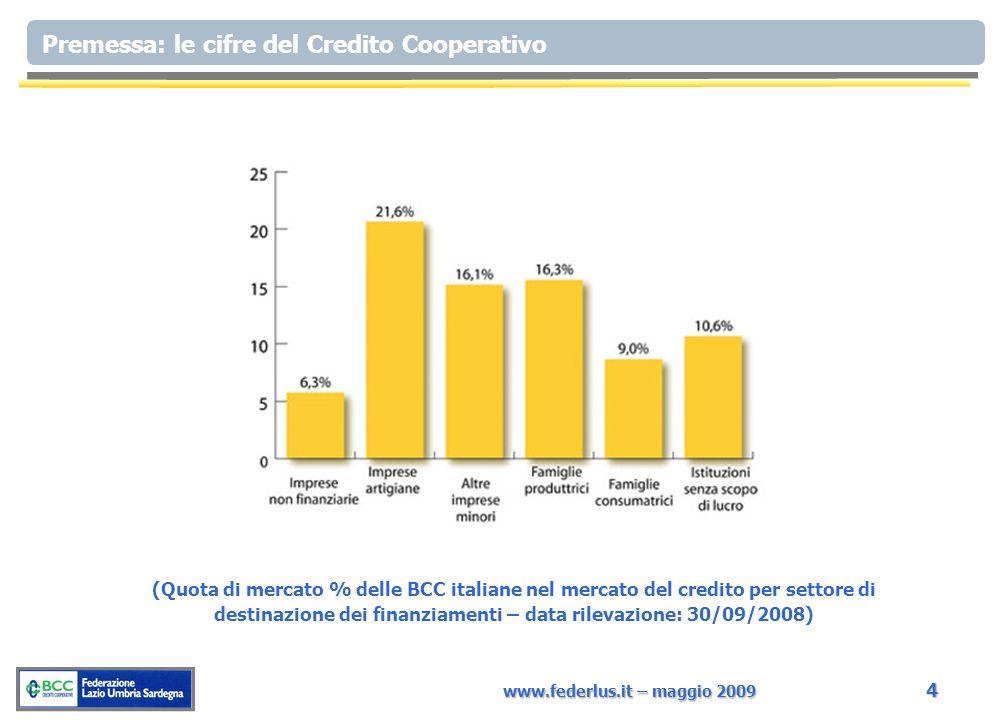 www.federlus.it – maggio 2009 4 Premessa: le cifre del Credito Cooperativo (Quota di mercato % delle BCC italiane nel mercato del credito per settore di destinazione dei finanziamenti – data rilevazione: 30/09/2008)