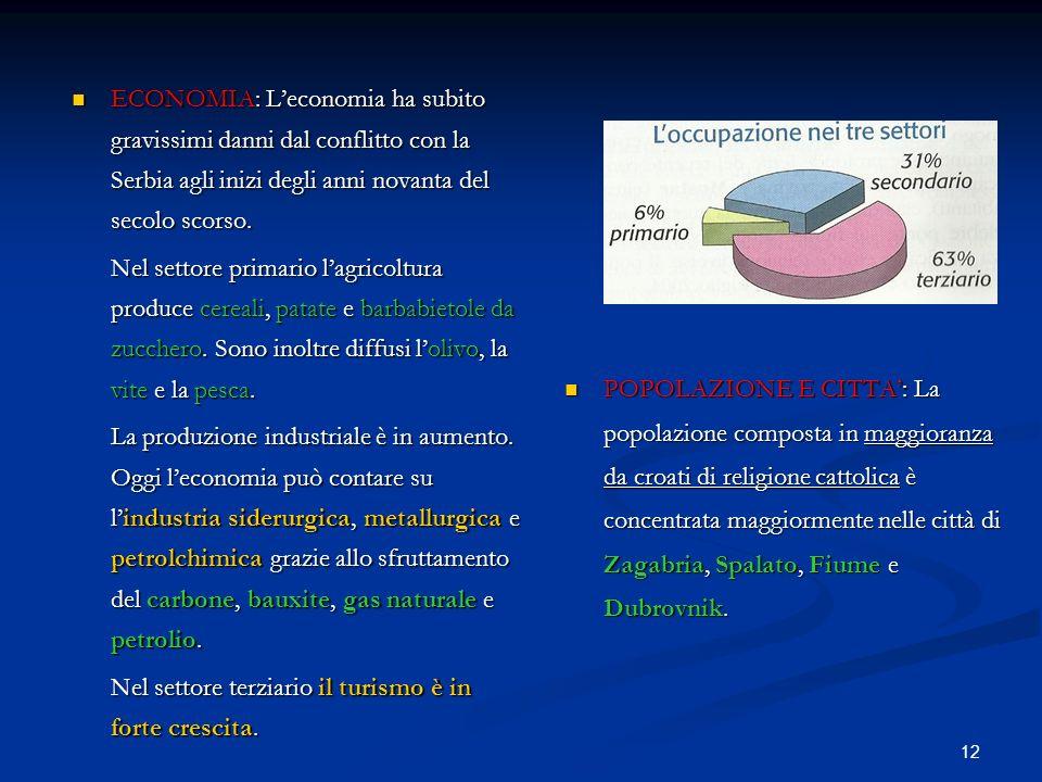 12 ECONOMIA: Leconomia ha subito gravissimi danni dal conflitto con la Serbia agli inizi degli anni novanta del secolo scorso. ECONOMIA: Leconomia ha