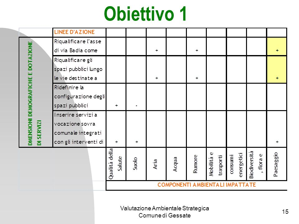 Obiettivo 2 Valutazione Ambientale Strategica Comune di Gessate 16