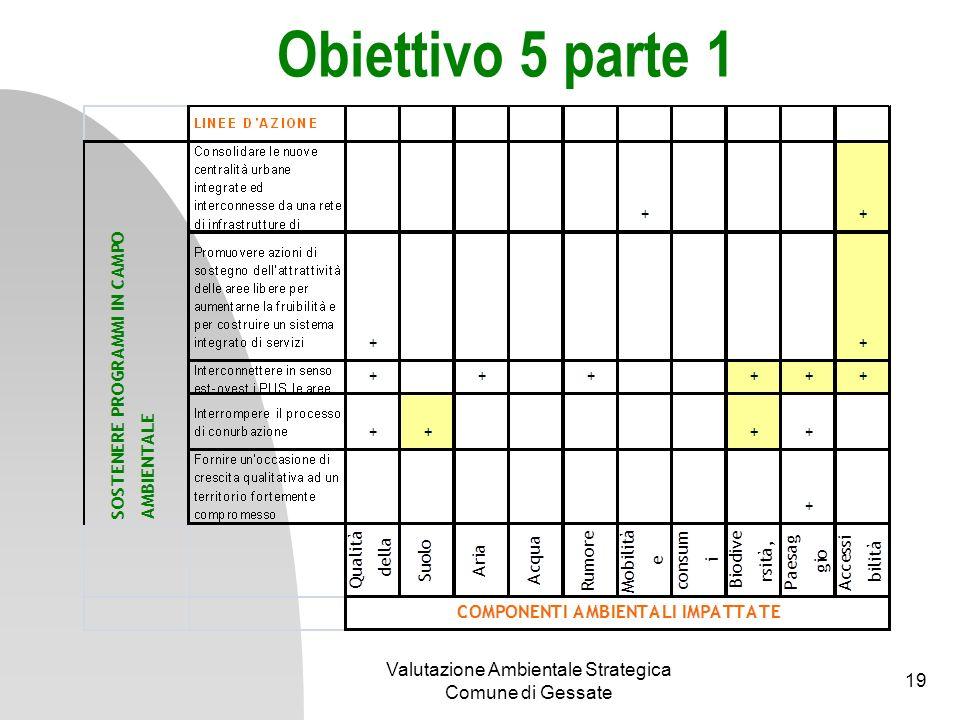 Obiettivo 5 parte 2 Valutazione Ambientale Strategica Comune di Gessate 20