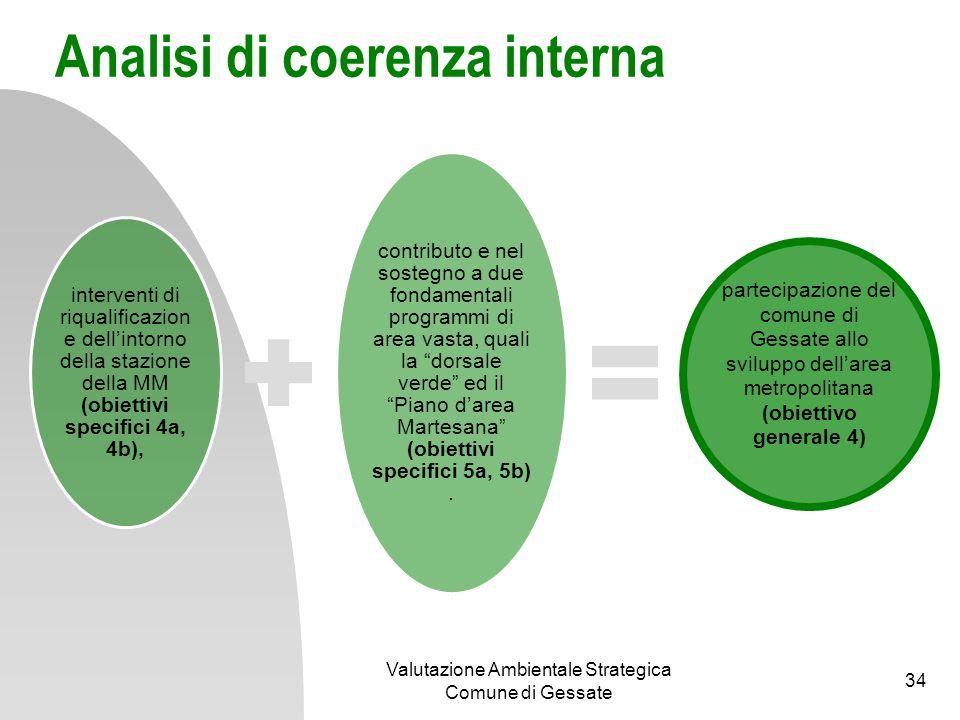 SISTEMA DI MONITORAGGIO direttiva 42/2001 allart.