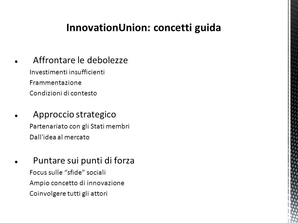 InnovationUnion: concetti guida Affrontare le debolezze Investimenti insufficienti Frammentazione Condizioni di contesto Approccio strategico Partenar