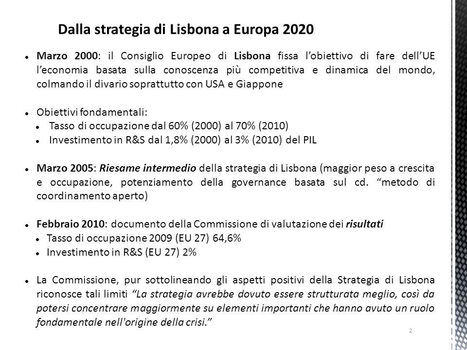 2 Marzo 2000: il Consiglio Europeo di Lisbona fissa lobiettivo di fare dellUE leconomia basata sulla conoscenza più competitiva e dinamica del mondo,
