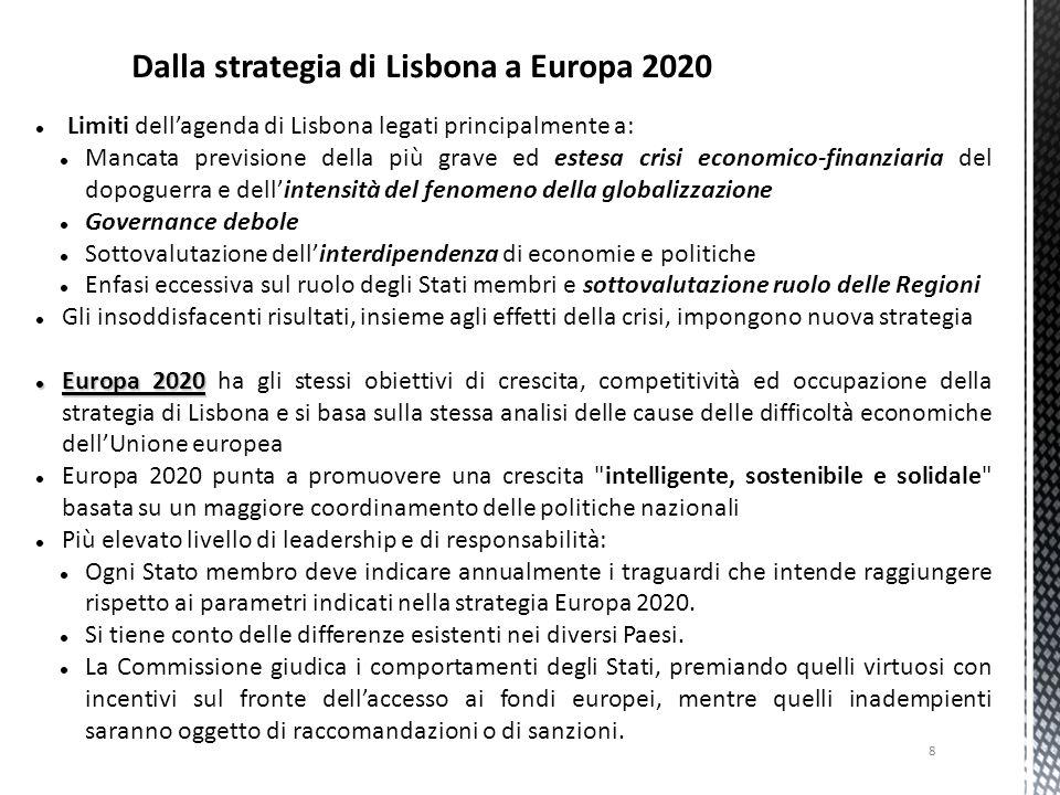 8 Limiti dellagenda di Lisbona legati principalmente a: Mancata previsione della più grave ed estesa crisi economico-finanziaria del dopoguerra e dell