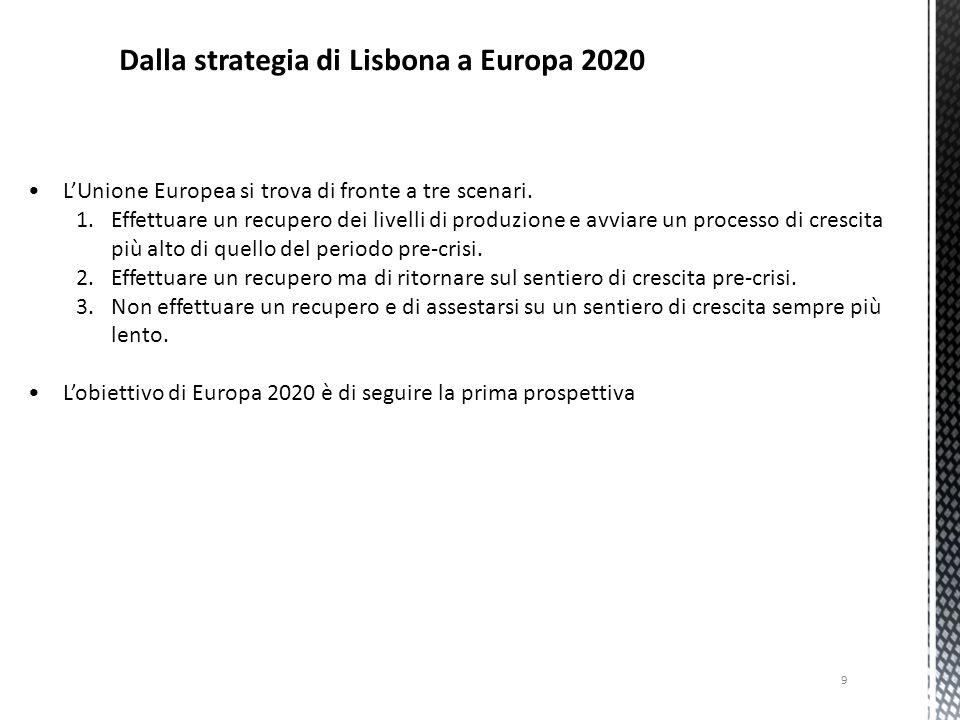 9 LUnione Europea si trova di fronte a tre scenari. 1.Effettuare un recupero dei livelli di produzione e avviare un processo di crescita più alto di q