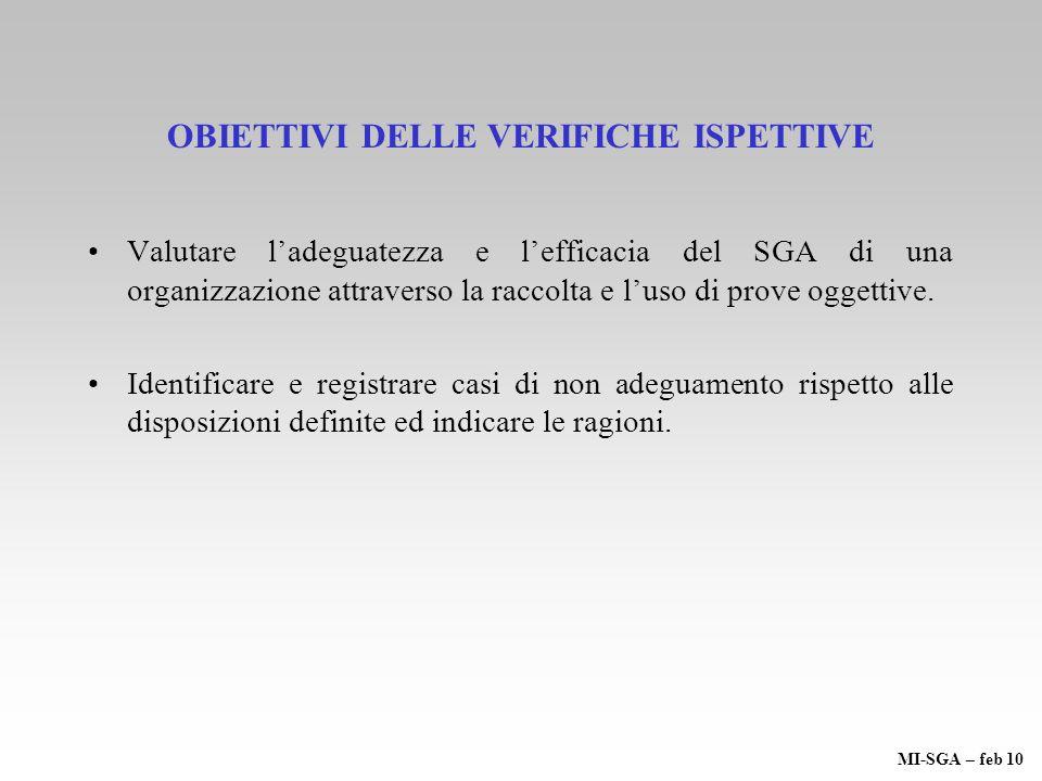 OBIETTIVI DELLE VERIFICHE ISPETTIVE Valutare ladeguatezza e lefficacia del SGA di una organizzazione attraverso la raccolta e luso di prove oggettive.
