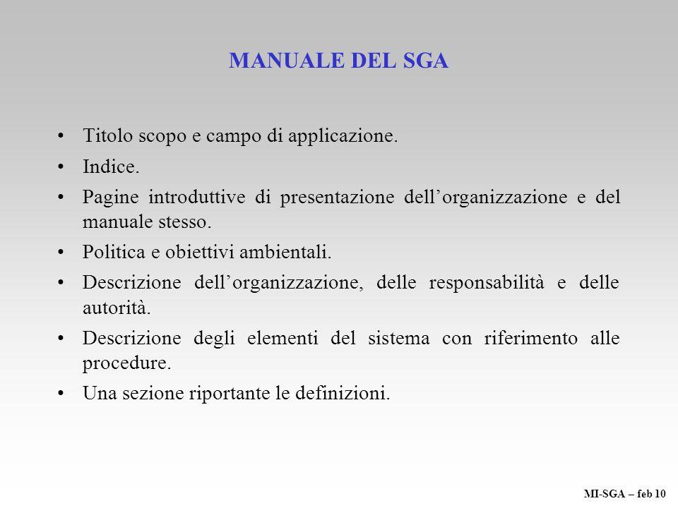 MANUALE DEL SGA Titolo scopo e campo di applicazione. Indice. Pagine introduttive di presentazione dellorganizzazione e del manuale stesso. Politica e