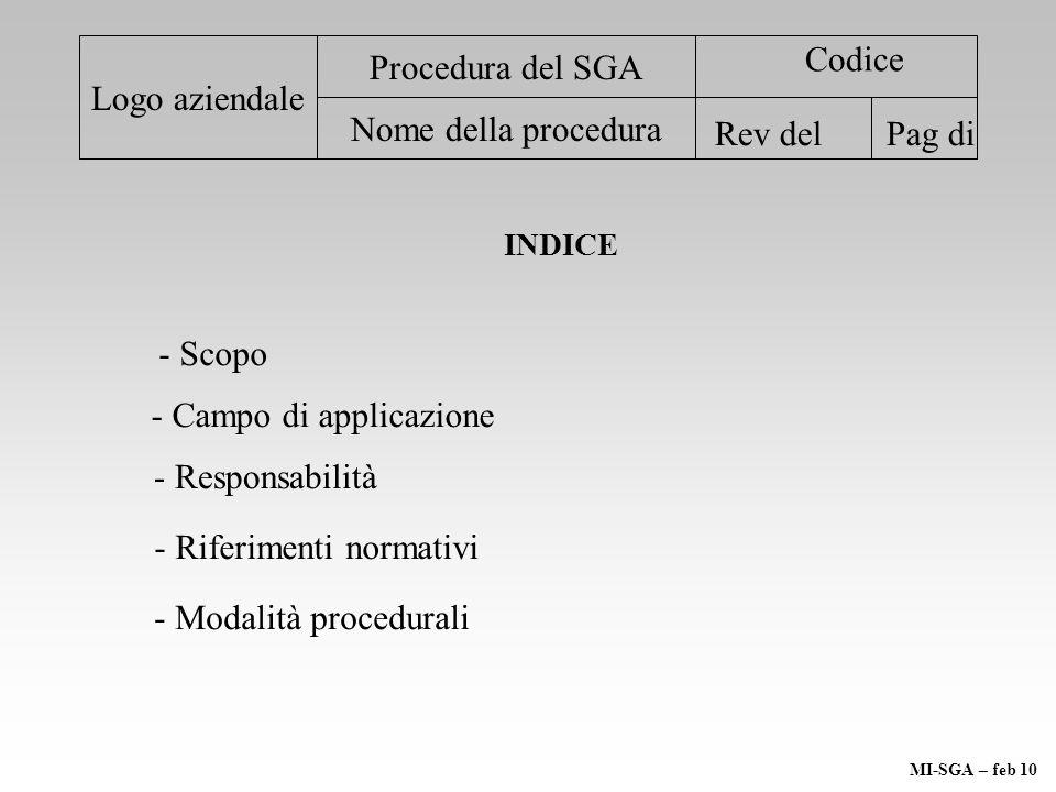 Logo aziendale Procedura del SGA Nome della procedura Codice Rev delPag di INDICE - Scopo - Campo di applicazione - Responsabilità - Riferimenti norma