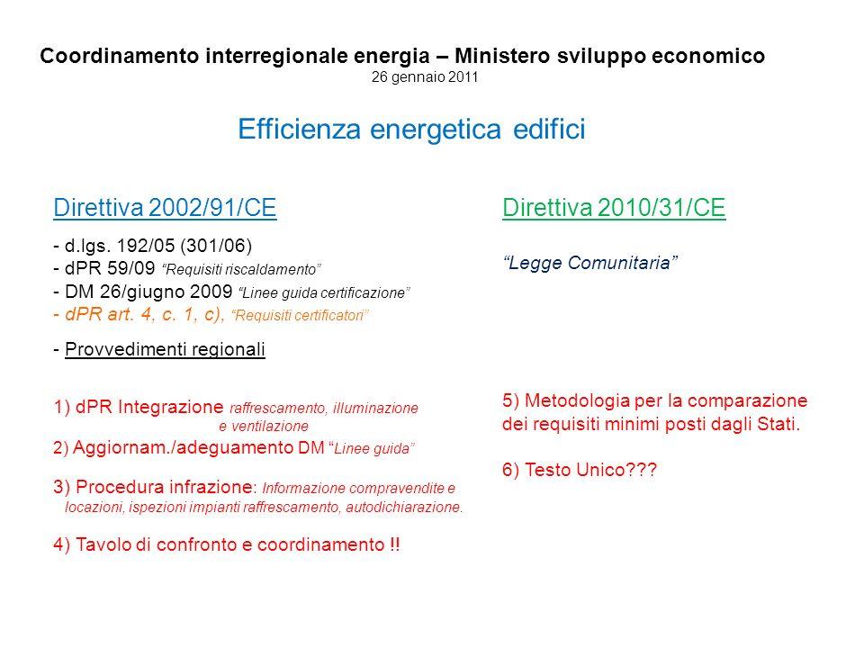 Coordinamento interregionale energia – Ministero sviluppo economico 26 gennaio 2011 Efficienza energetica edifici 1) dPR Integrazione raffrescamento, illuminazione e ventilazione nel quadro normativo vigente (dPR 59/09, Provvedimenti regionali, …) Fissare requisiti per le diverse prestazioni energetiche -in particolare riscaldamento e raffrescamento- coerenti e congruenti tra loro e rispondenti ai criteri tecnico economici indicati dalla Commissione europea (poi da questa verificati con lapplicazione di una metodologia comparativa) Opzione edificio di riferimento
