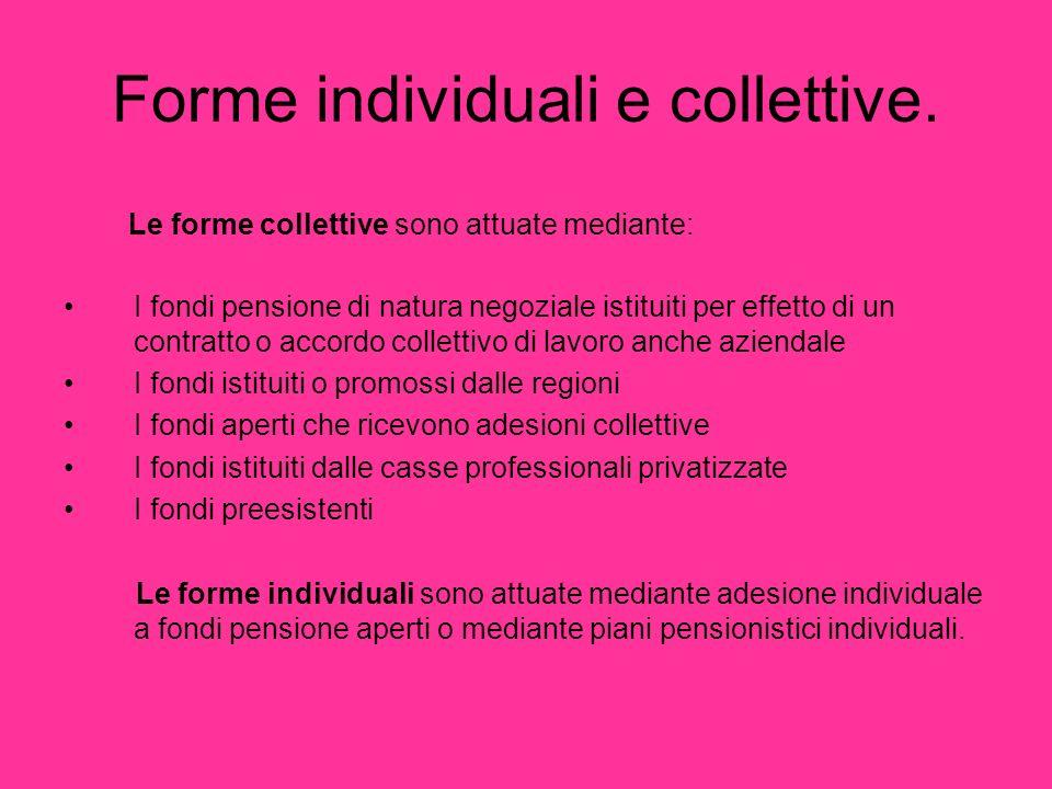 Forme individuali e collettive. Le forme collettive sono attuate mediante: I fondi pensione di natura negoziale istituiti per effetto di un contratto