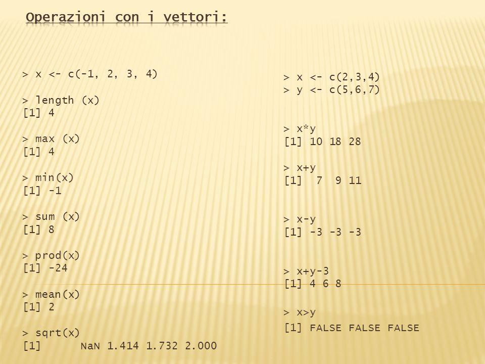 > x <- c(-1, 2, 3, 4) > length (x) [1] 4 > max (x) [1] 4 > min(x) [1] -1 > sum (x) [1] 8 > prod(x) [1] -24 > mean(x) [1] 2 > sqrt(x) [1] NaN 1.414 1.7