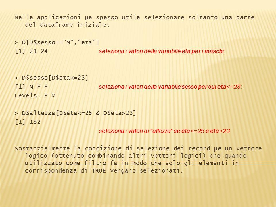 Nelle applicazioni µe spesso utile selezionare soltanto una parte del dataframe iniziale: > D[D$sesso==