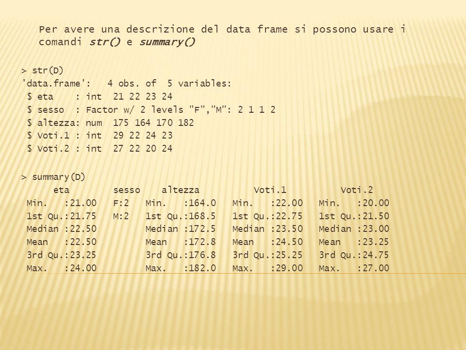 Per avere una descrizione del data frame si possono usare i comandi str() e summary() > str(D) 'data.frame': 4 obs. of 5 variables: $ eta : int 21 22