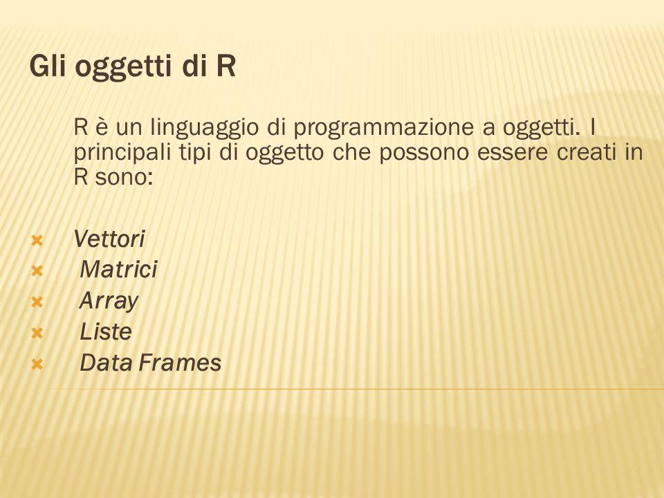 Gli oggetti di R R è un linguaggio di programmazione a oggetti. I principali tipi di oggetto che possono essere creati in R sono: Vettori Matrici Arra