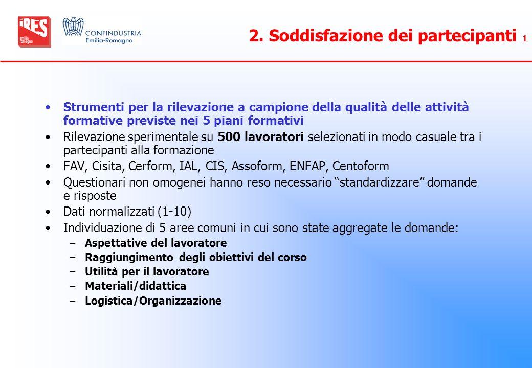 2. Soddisfazione dei partecipanti 1 Strumenti per la rilevazione a campione della qualità delle attività formative previste nei 5 piani formativi Rile