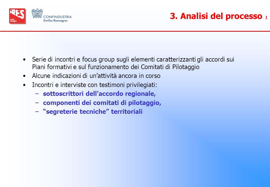 3. Analisi del processo 1 Serie di incontri e focus group sugli elementi caratterizzanti gli accordi sui Piani formativi e sul funzionamento dei Comit