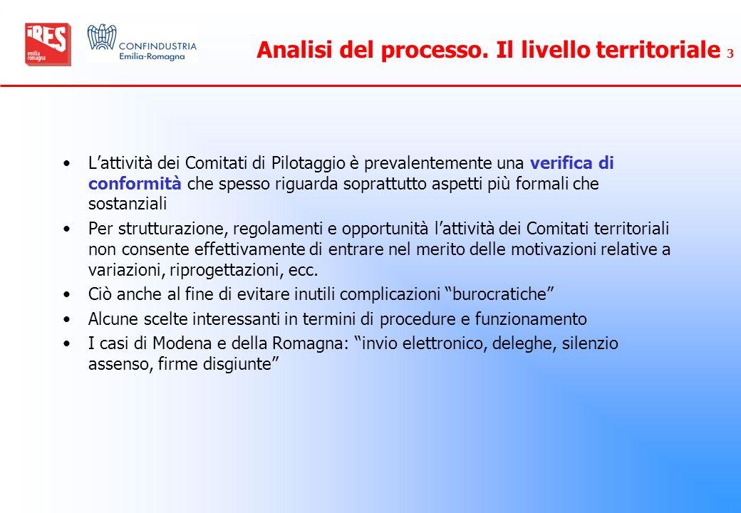 Analisi del processo. Il livello territoriale 3 Lattività dei Comitati di Pilotaggio è prevalentemente una verifica di conformità che spesso riguarda