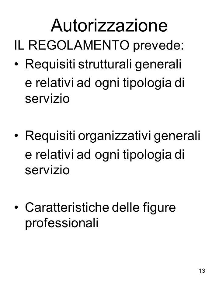 13 Autorizzazione IL REGOLAMENTO prevede: Requisiti strutturali generali e relativi ad ogni tipologia di servizio Requisiti organizzativi generali e r