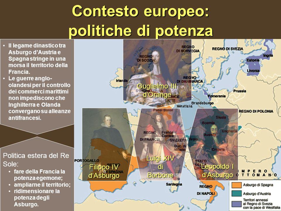 Contesto europeo: politiche di potenza Filippo IV dAsburgo Guglielmo III dOrange Leopoldo I dAsburgo Luigi XIV di Borbone Il legame dinastico tra Asbu
