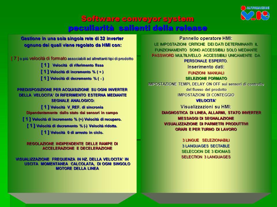 1 Software di gestione Trasportatori interni per linee produttive di medie dimensioni New Release 05-03_Agg-06 ULTERIORI PROTOCOLLI PER ALTRI COSTRUTTORI DI P.L.C.