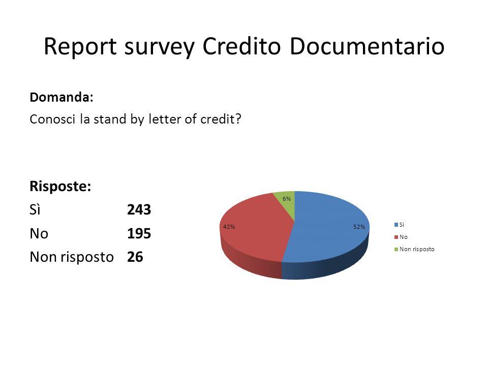 Report survey Credito Documentario Domanda: Conosci la stand by letter of credit? Risposte: Sì243 No195 Non risposto26